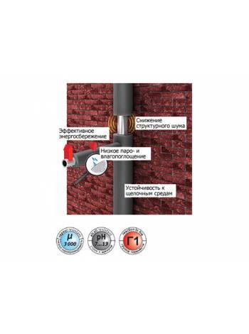 Теплоизоляция для труб ENERGOFLEX SUPER 22/6-2 м